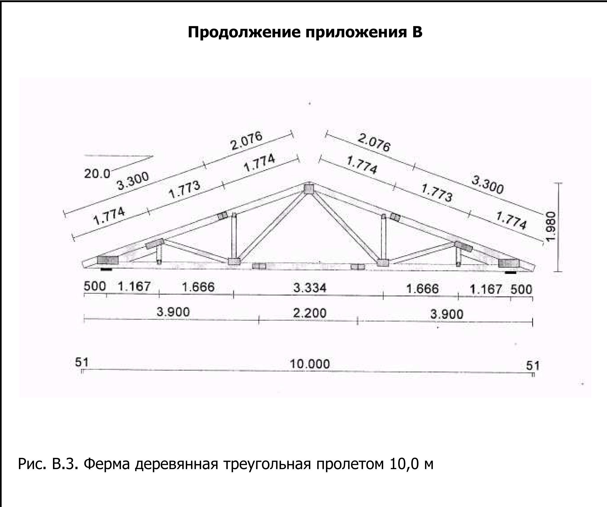 деревянная стропильная система без опор 10 метров